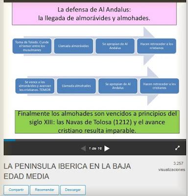 https://es.slideshare.net/rafaalcon/la-peninsula-iberica-en-la-baja-edad-media