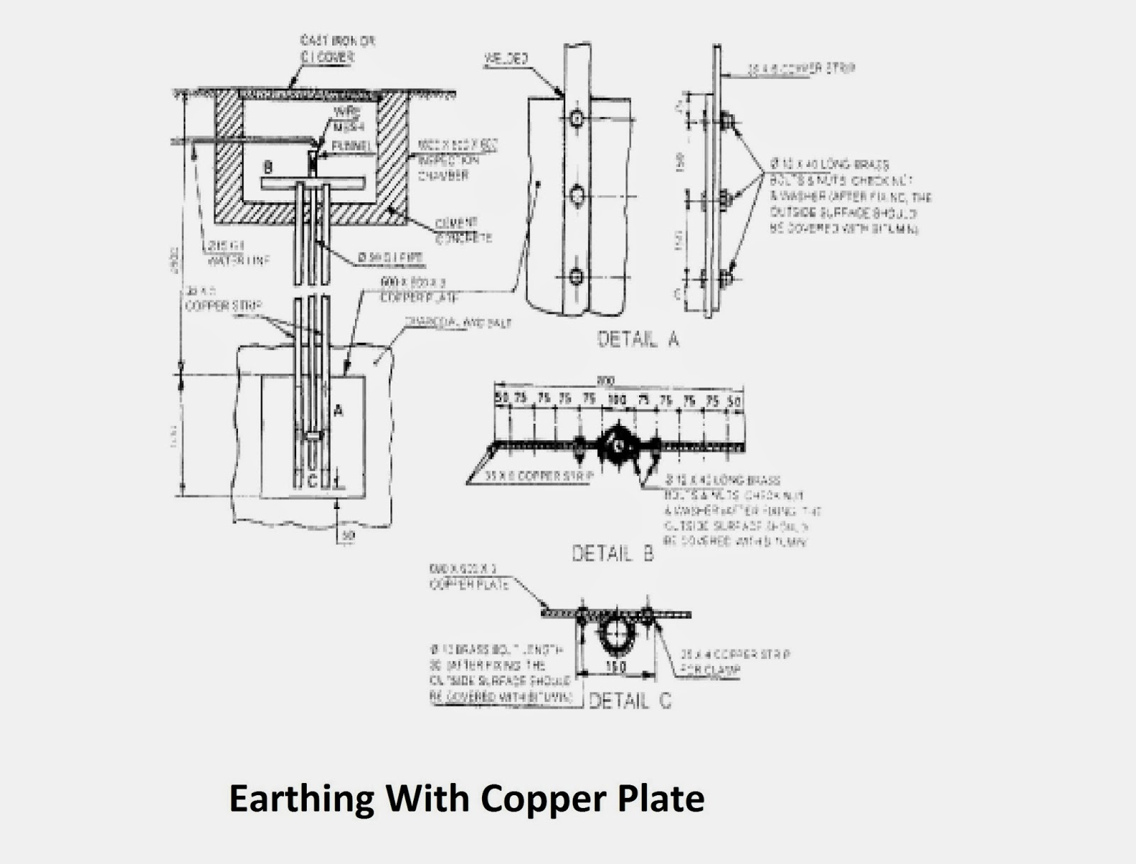 Isolated Phase Bus Duct Earthing