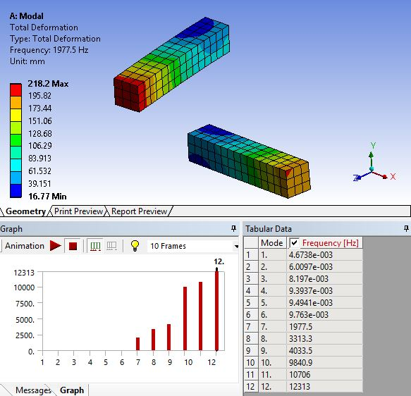 Component Mode Synthesis(CMS) Substructure in ANSYS Workbench