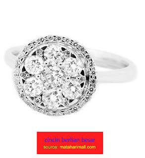 cara mengukur cincin pernikahan
