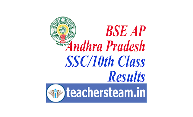 AP SSC/10th Class Results 2019