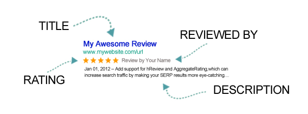 How to Get Star Rating Review in Google Search Results of Your Blog or Website?