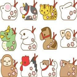 この6つの性格は、実は、干支の動物に現れている性格