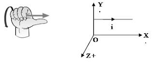 Contoh soal Menentukan arah induksi magnetik
