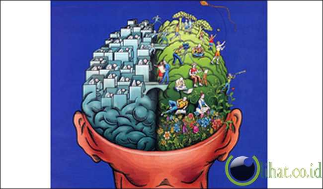 Buah Pikiran Manusia