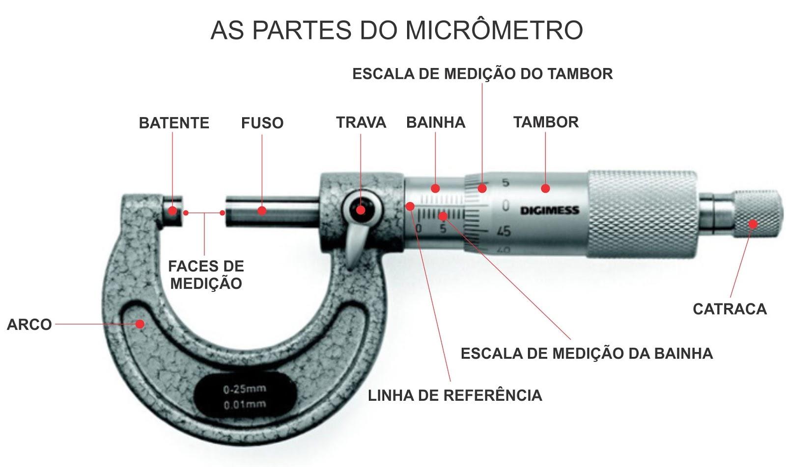 Selos ordin rios do brasil de 1890 a 1993 qual a espessura do papel - Micrometro de interiores ...