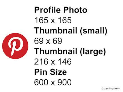 Image Sizes for Pinterest