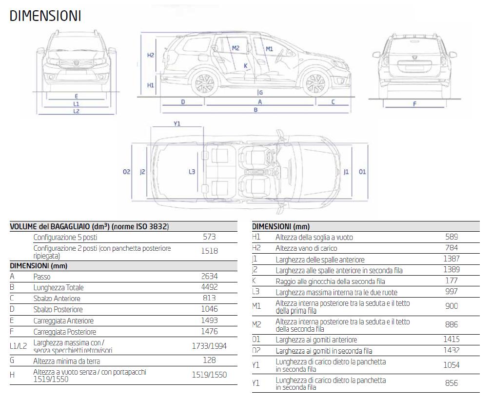 Nuova Dacia Logan Mcv 2016 2017 Dimensioni E Misure