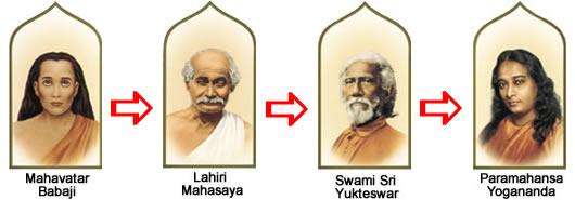Thus I Read A Book Yogiraj Shri Shri Lahiri Mahashaya By Prof Jogesh Chandra Bhattacharya M A Prs