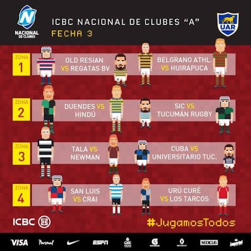 3º fecha del #ICBCNacionalDeClubes 2017