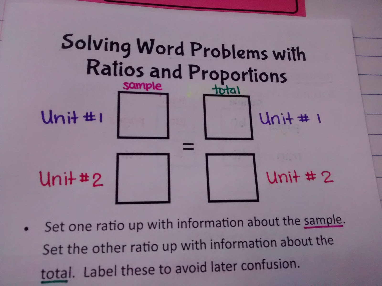 Solving Ratio And Proportion Word Problems