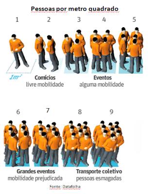 Como calcular o número de pessoas em uma multidão?