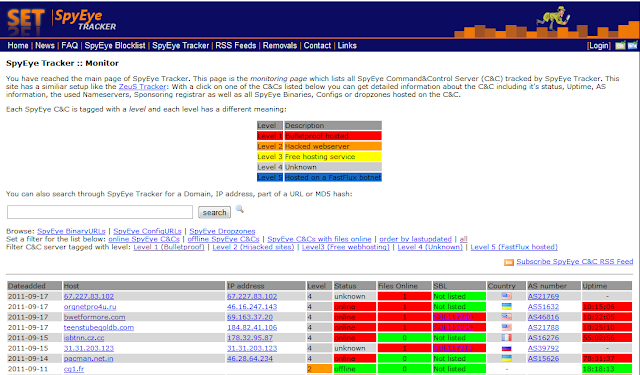 Vulnerability Discovered in SpyEye Botnet, Exploit Available for Download
