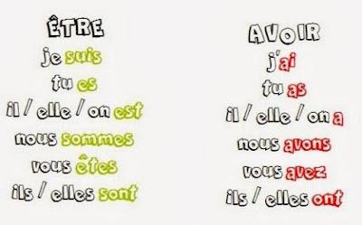 https://www.ortholud.com/jeux-etre-ou-avoir-present.html