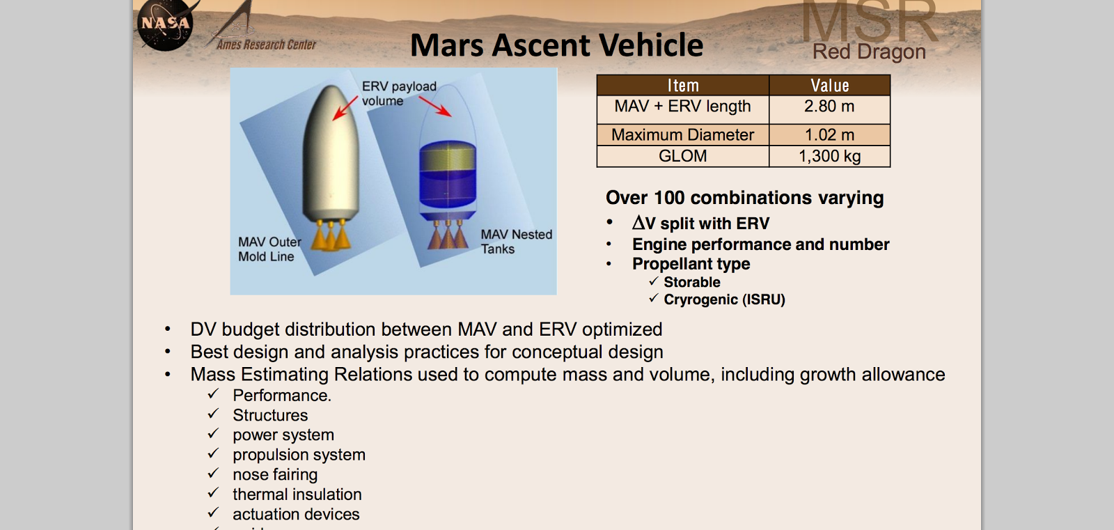 Modified Mars Sample Return possible in 2022 to 2026 ...