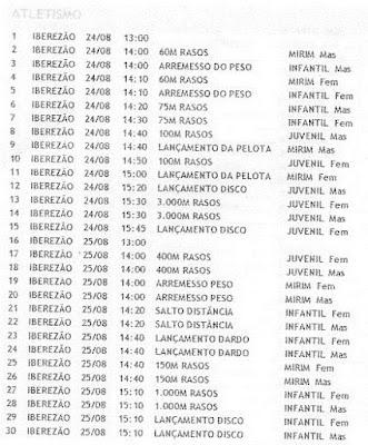 http://codesp.educacao.rn.gov.br/provas.asp