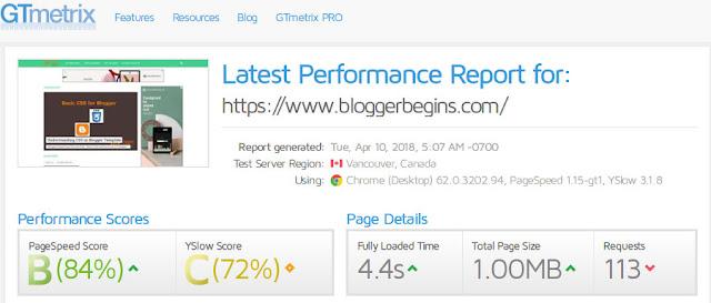 Performance report of BloggerBegins.com in GTMetrix test speed