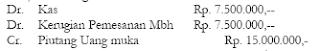 Akuntansi Murabahah Uang Muka 4