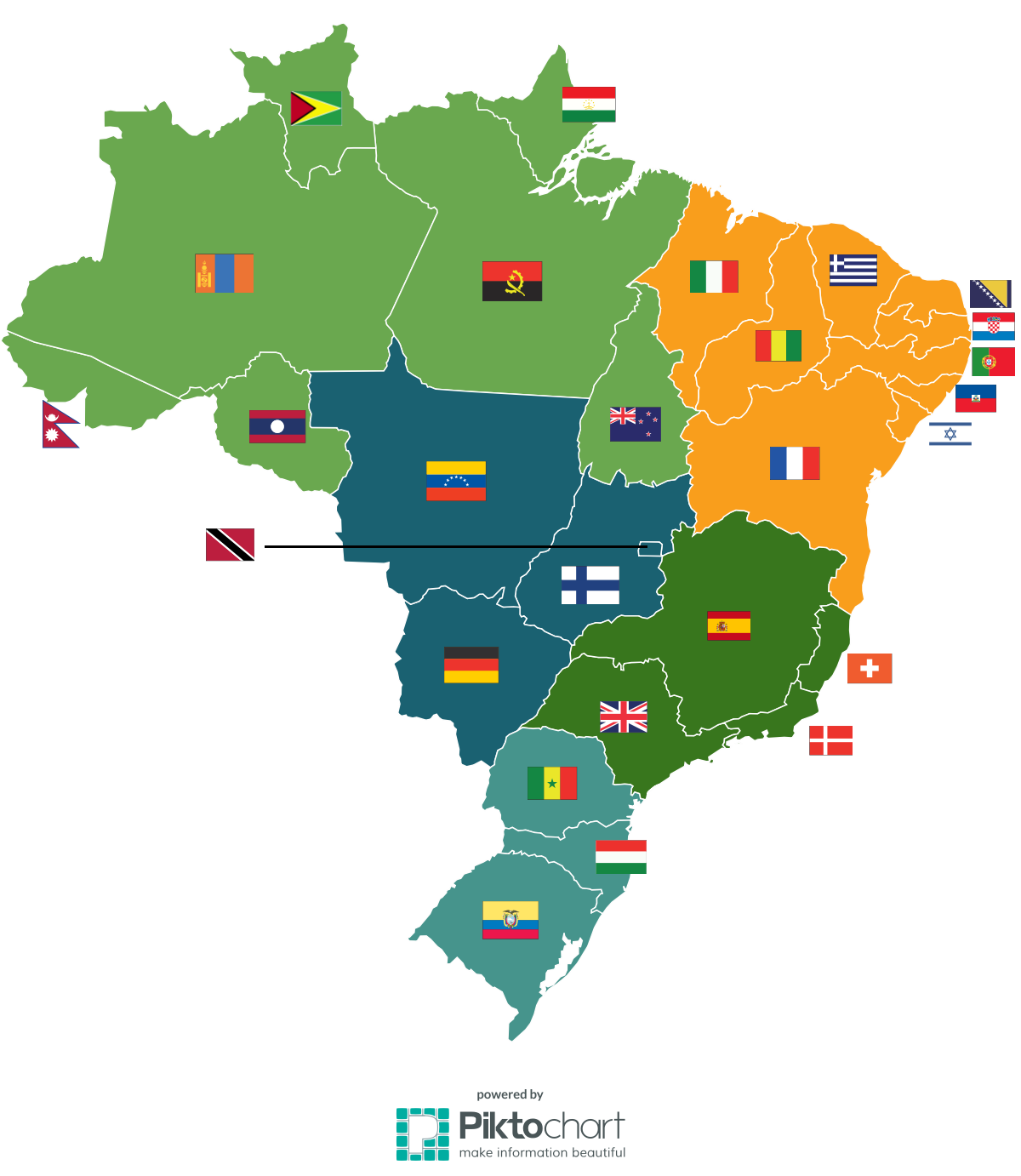 The real size of Brazilian states compared to other countries