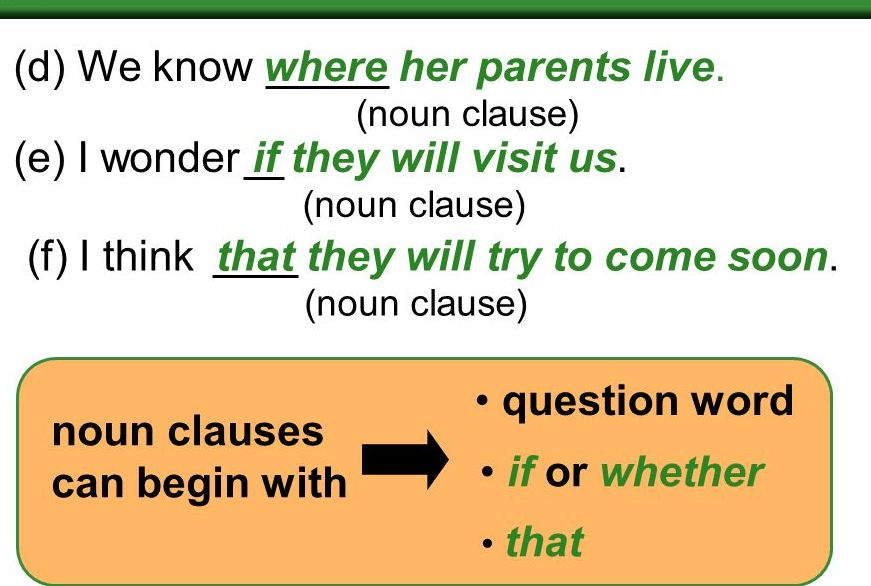 Definition Of Noun Clause And Examples