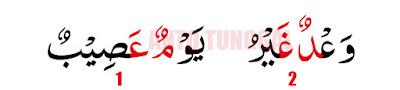 Contoh Bacaan Izhar Halqi