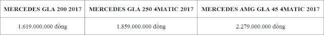 Bảng so sanh giá xe Mercedes AMG GLA 45 4MATIC 2017 tại Mercedes Trường Chinh