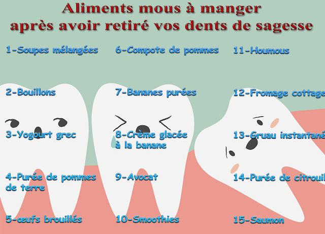 15 Aliments mous à manger après avoir retiré vos dents de sagesse