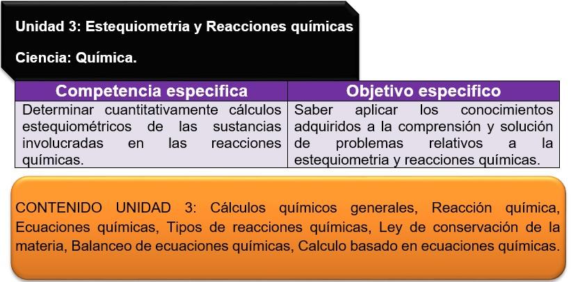 Las Ciencias QuiMaBi