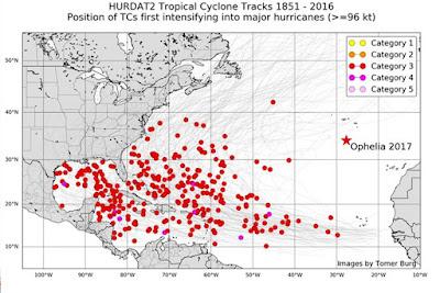 Grandes huracanes en el atlántico