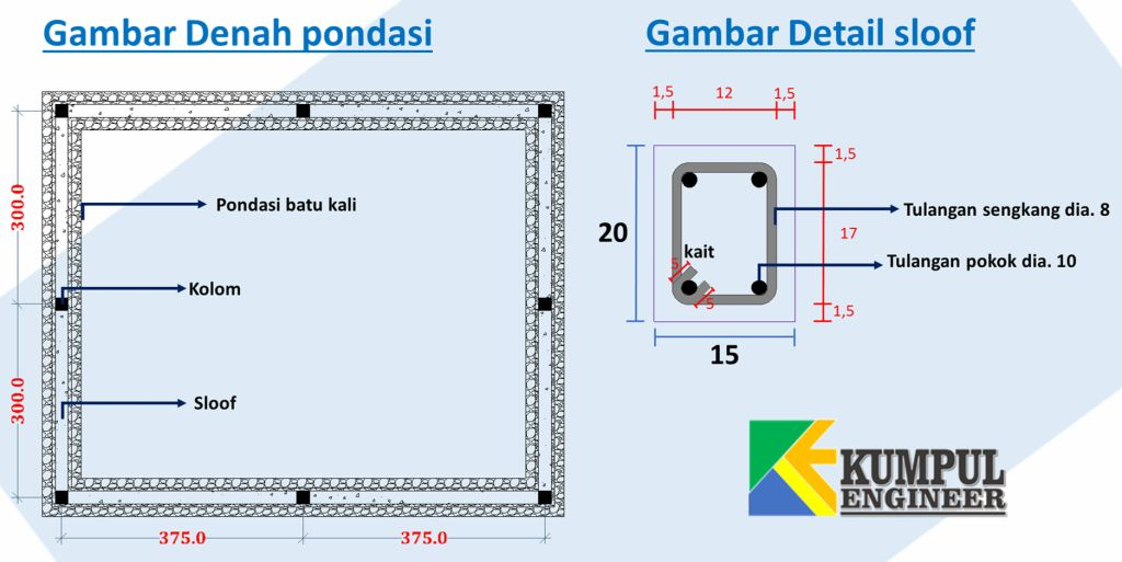 Pengertian sloof dan cara menghitung volume beton