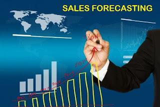 Peramalan Penjualan (Sales Forecasting)