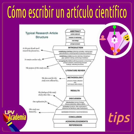 LPV Academia: #Tip Cómo escribir un artículo académico