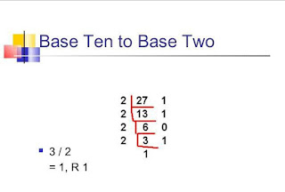 Number Base 2: Counting, Addition and Subtraction of Numbers in Base 2