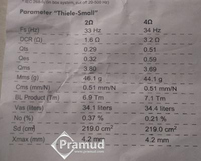 tabel parameter thiele-smal speaker subwoofer legacy LG-896-2 - pramud blogl