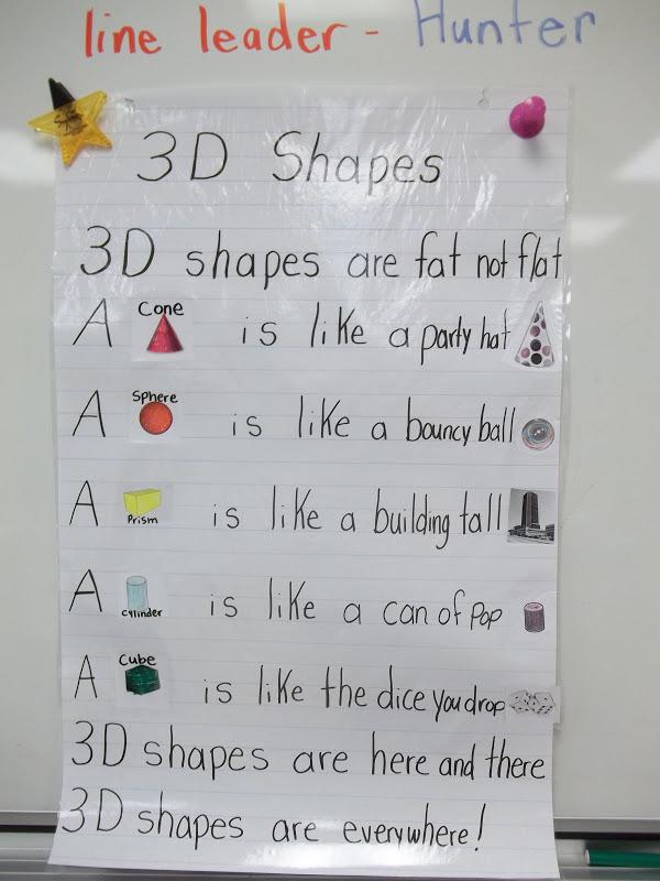 Somerset Kindergarten 3D Shapes Unit