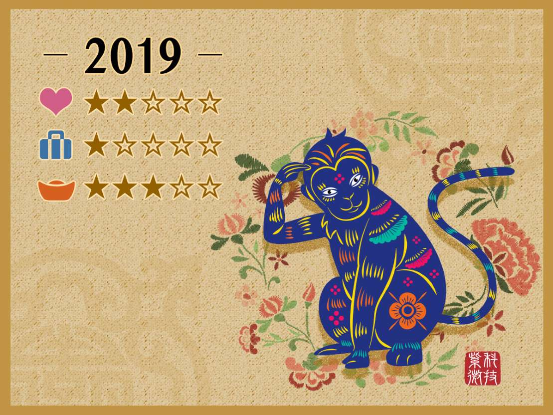 Chinese New Year 2019, Year of the Monkey