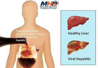 Hepatita C Romania