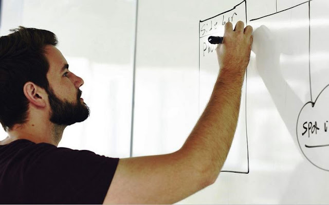 Entrepreneur dan Entrepreneurship