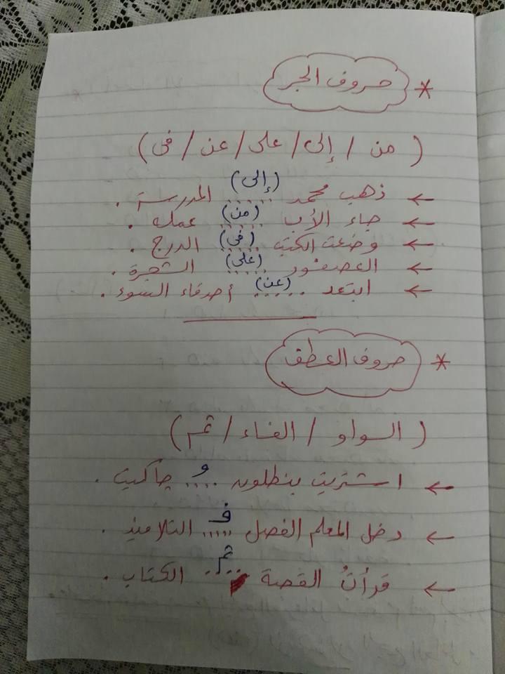 مراجعة القواعد النحوية والتراكيب للصف الثاني والثالث الابتدائي مستر إسلام سمك 6