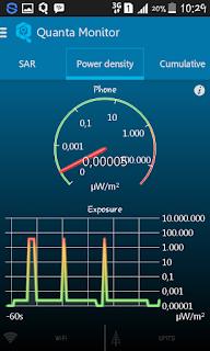 Aplikasi Monitor Paparan Radiasi Smartphone Android Berukuran Kecil!