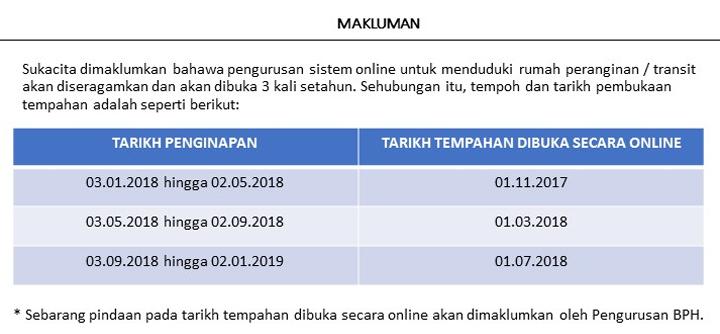 Tarikh Mula Boleh Buat Tempahan RPP 2018