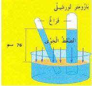 الضغط الجوي توريشلي