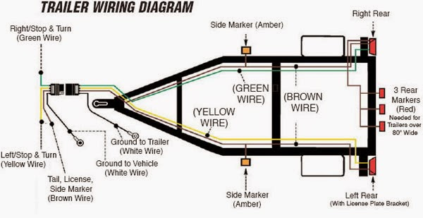 trailer wiring diagrams johnson co are tiny house trailers worth the money? | wee make change #13