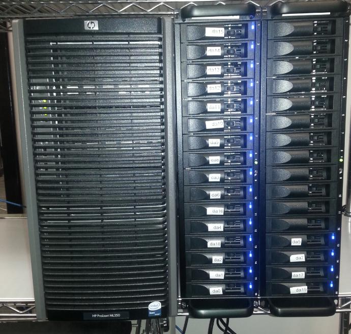 Bitester: 100TB of Backup Storage for $10k