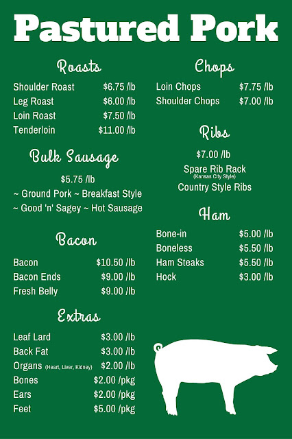 Pastured Pork Pricing Poster