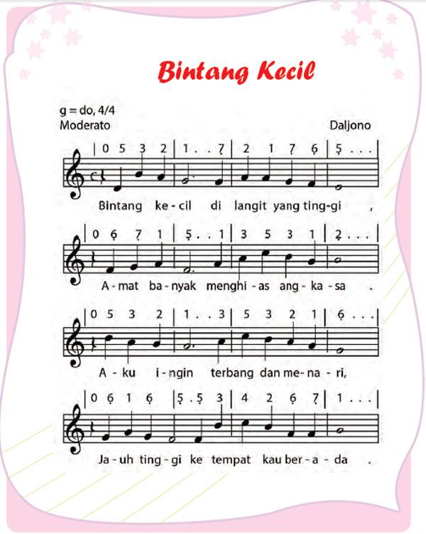 5 Contoh Lagu Bertangga Nada mayor dan Minor | Kelas 5 SD