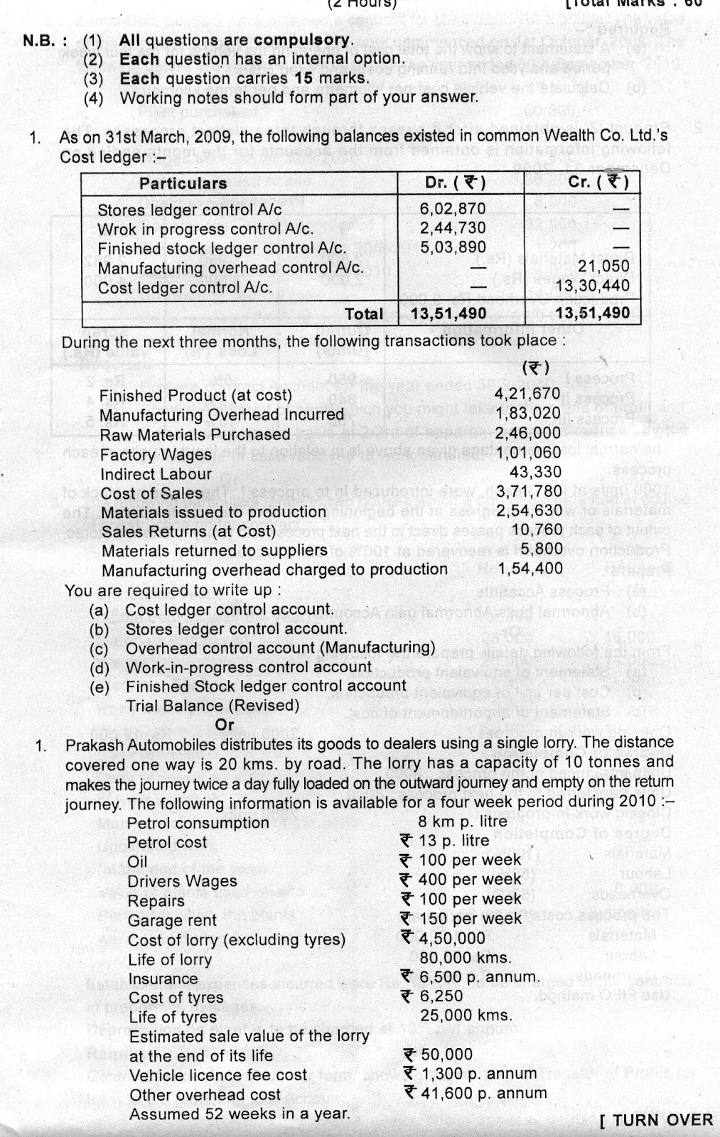 Buy cost accounting papers