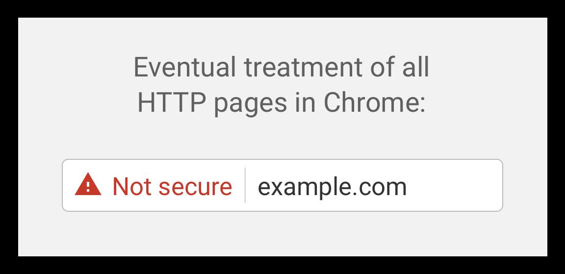 Image result for not secure website
