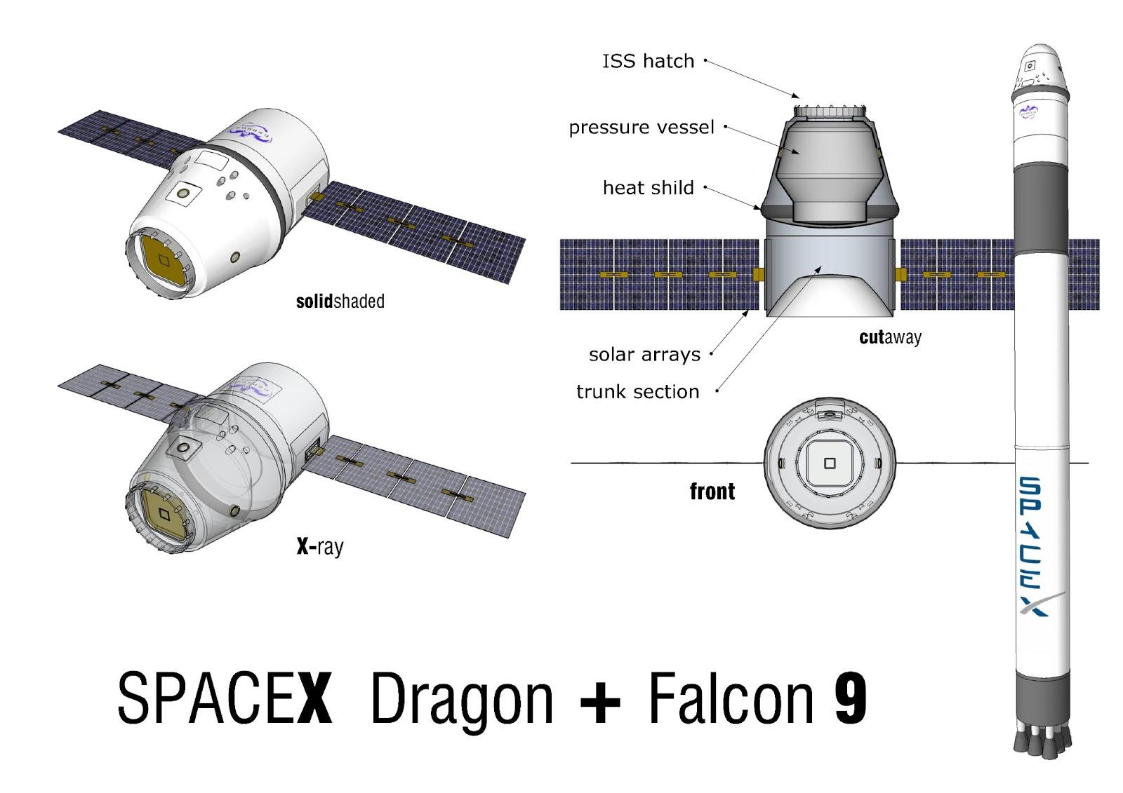 spacex dragon capsule status - photo #26