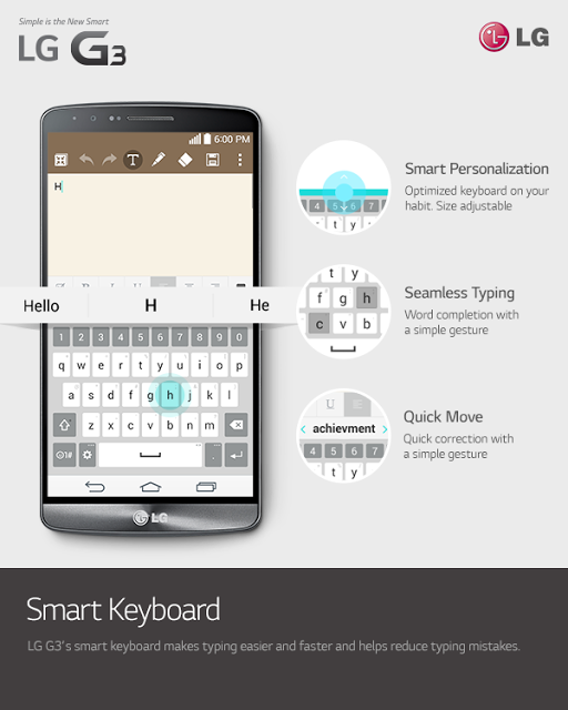 How to Install LG G3 Smart Keyboard on any Android Device | SkyTech